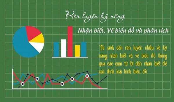 Vẽ biểu đồ hoặc phân tích số liệu